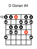 D Dorian #4 (second position)