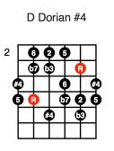 D Dorian #4 (third position)