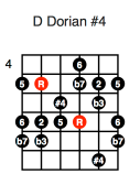 D Dorian #4 (fourth position)