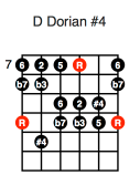 D Dorian #4 (fifth position)