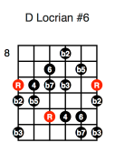 D Locrian #6 (first position)