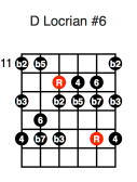 D Locrian #6 (second position)