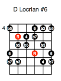 D Locrian #6 (fourth position)