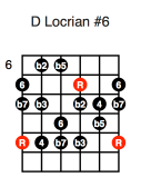 D Locrian #6 (fifth position)