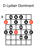 D Lydian Dominant (first position)
