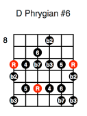 D Phrygian #6 (first position)