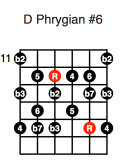 D Phrygian #6 (second position)