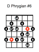 D Phrygian #6 (third position)