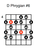 D Phrygian #6 (fourth position)