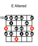 E Altered (first position)