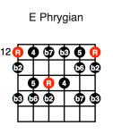 E Phrygian (first position)