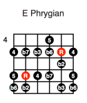 E Phrygian (third position)