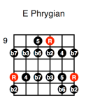 E Phrygian (fifth position)