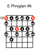 E Phrygian #6 (first position)