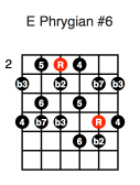 E Phrygian #6 (second position)
