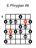E Phrygian #6 (third position)