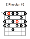 E Phrygian #6 (fourth position)