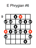 E Phrygian #6 (fifth position)
