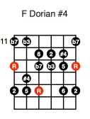 F Dorian #4 (first position)