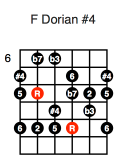 F Dorian #4 (fourth position)