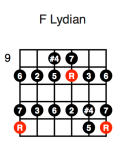 F Lydian (fifth position)