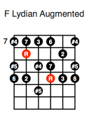 F Lydian Augmented (fourth position)