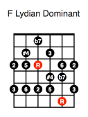 F Lydian Dominant (second position)