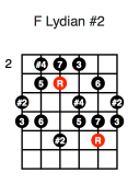F Lydian #2 (second position)