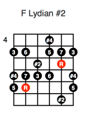 F Lydian #2 (third position)