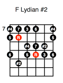 F Lydian #2 (fourth position)