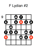 F Lydian #2 (fifth position)