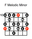F Melodic Minor (first position)