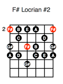 F# Locrian #2 (first position)