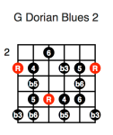 G Dorian Blues 2 (first position)