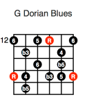 G Dorian Blues (fifth position)