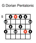 G Dorian Pentatonic (second position)