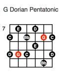 G Dorian Pentatonic (third position)