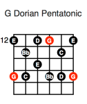 G Dorian Pentatonic (fifth position)