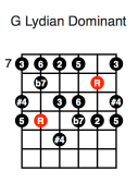 G Lydian Dominant (third position)