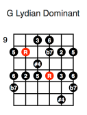 G Lydian Dominant (fourth position)