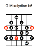 G Mixolydian b6 (first position)