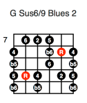 G Sus6/9 Blues 2 (third position)
