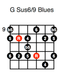 G Sus6/9 Blues (fourth position)